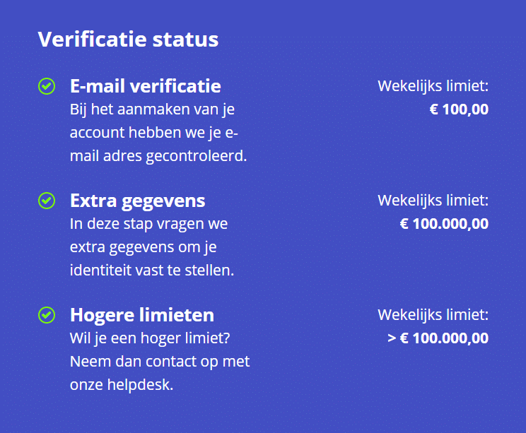 Verificaties en limieten van Bitcoin Meester